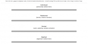Outcome Rating Scale (ORS) Behandelresultaten SCITE et CITO